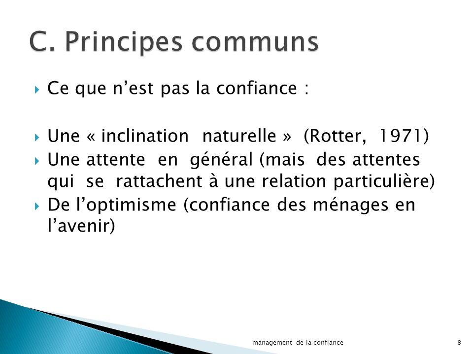 Ce que nest pas la confiance : Une « inclination naturelle » (Rotter, 1971) Une attente en général (mais des attentes qui se rattachent à une relation particulière) De loptimisme (confiance des ménages en lavenir) 8management de la confiance