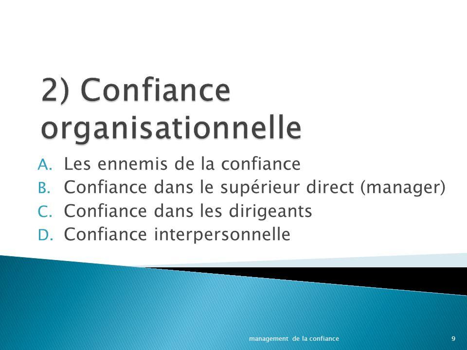 A.Les ennemis de la confiance B. Confiance dans le supérieur direct (manager) C.