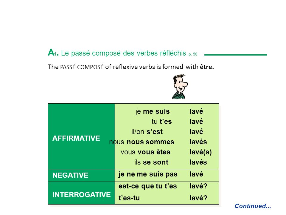 B. Les verbes réfléchis p. 44 USES Reflexive verbs are very common in French. They are used: to describe actions that the subject is performing on or