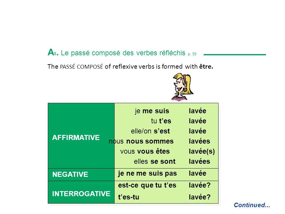 The PASSÉ COMPOSÉ of reflexive verbs is formed with être. A 1. Le passé composé des verbes réfléchis p. 50 Continued... lavé AFFIRMATIVE NEGATIVE INTE