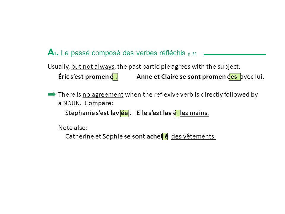The PASSÉ COMPOSÉ of reflexive verbs is formed with être. Continued... lavée AFFIRMATIVE NEGATIVE INTERROGATIVE je me suis lavéetu tes lavéeelle/on se