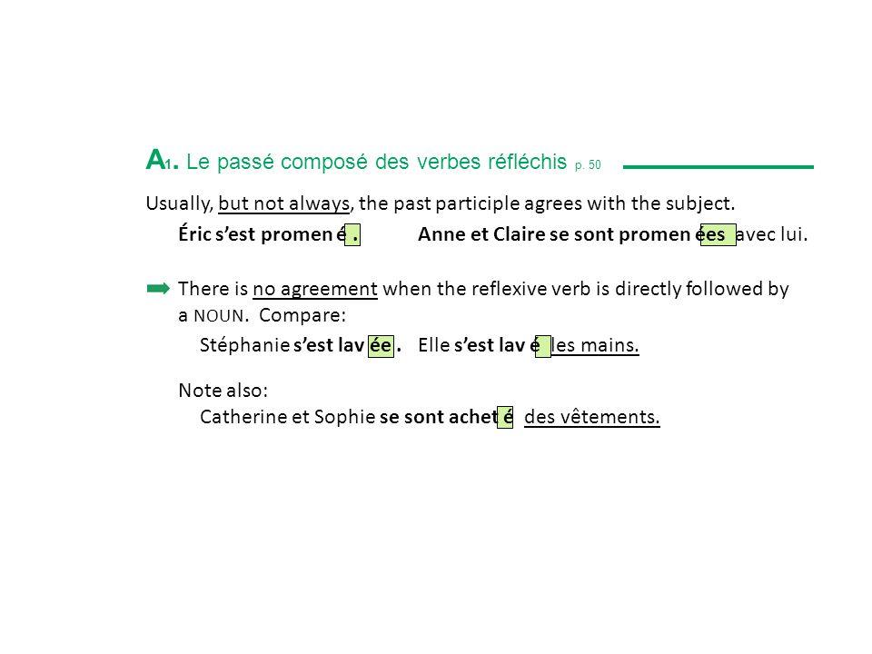 The PASSÉ COMPOSÉ of reflexive verbs is formed with être.