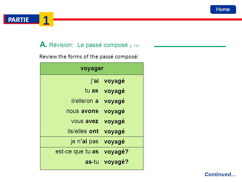 2-Avoir verbs Most verbs use the auxiliary avoir. The endings always stay the same.