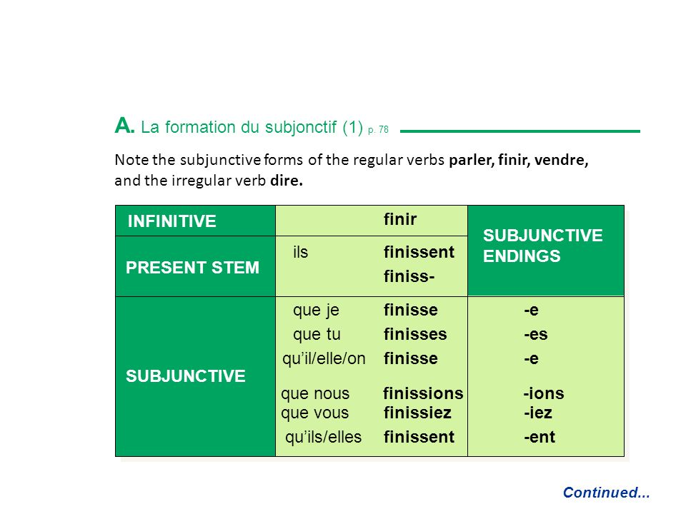 A. La formation du subjonctif (1) p. 78 Continued... Note the subjunctive forms of the regular verbs parler, finir, vendre, and the irregular verb dir