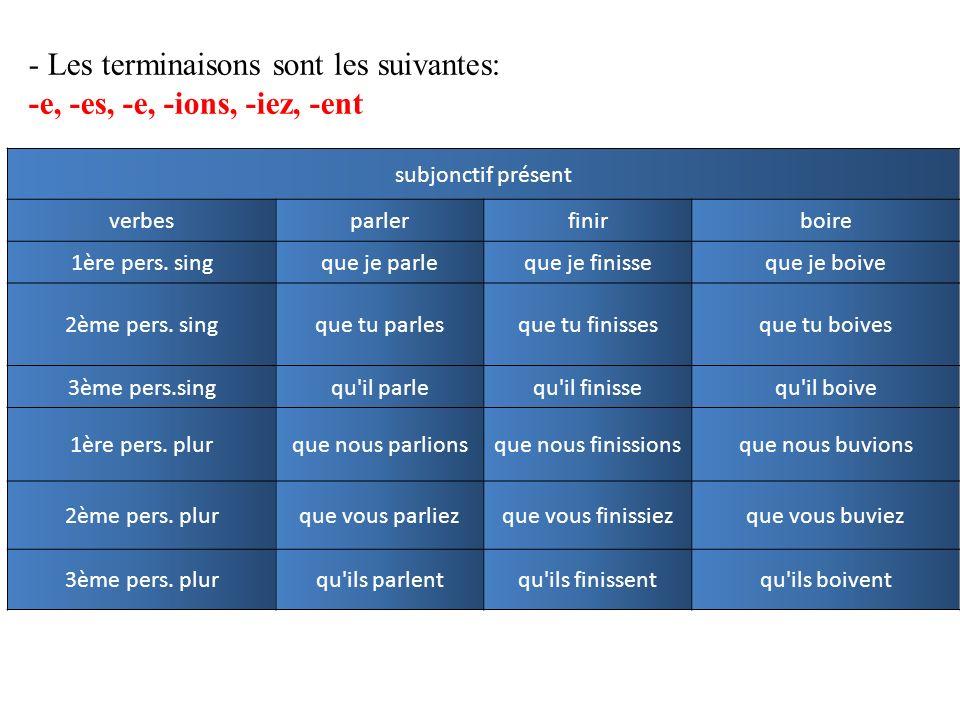 A. La formation du subjonctif (1) p.
