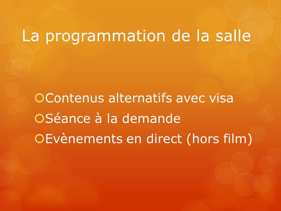 La programmation de la salle Contenus alternatifs avec visa Séance à la demande Evènements en direct (hors film)