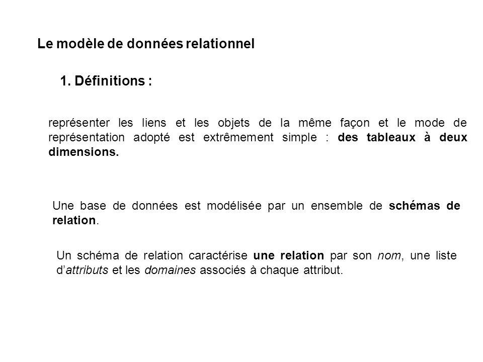 Le modèle de données relationnel 1. Définitions : représenter les liens et les objets de la même façon et le mode de représentation adopté est extrême