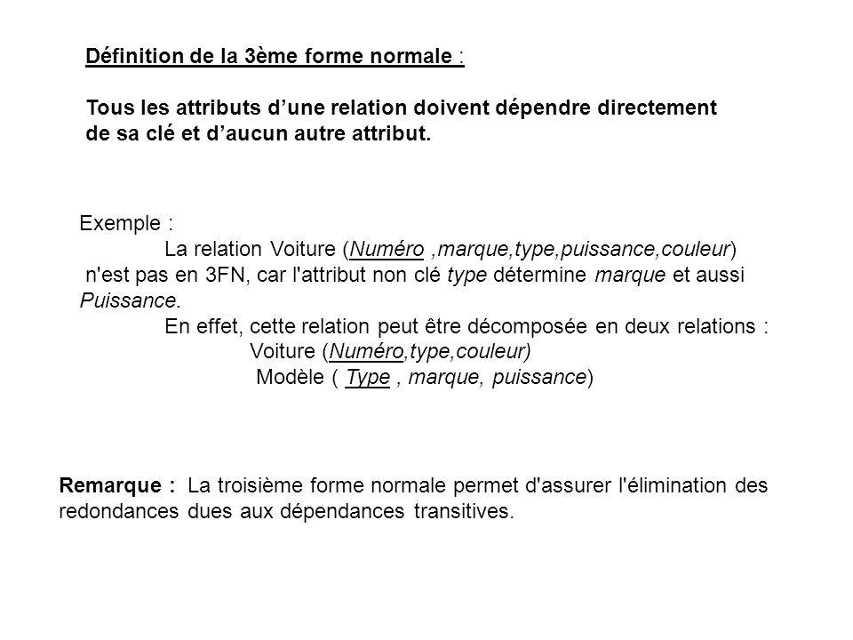 Définition de la 3ème forme normale : Tous les attributs dune relation doivent dépendre directement de sa clé et daucun autre attribut.