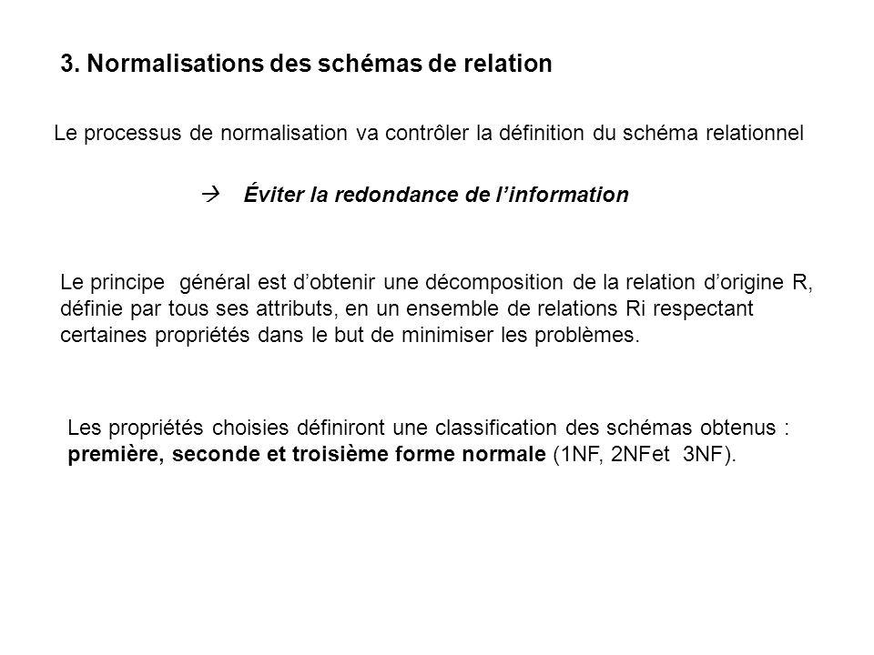 3. Normalisations des schémas de relation Le processus de normalisation va contrôler la définition du schéma relationnel Éviter la redondance de linfo