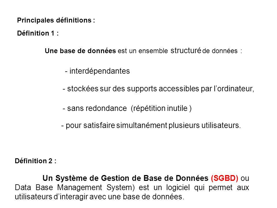 Définition 1 : Une base de données est un ensemble structuré de données : Principales définitions : - interdépendantes - stockées sur des supports accessibles par lordinateur, - sans redondance (répétition inutile ) - pour satisfaire simultanément plusieurs utilisateurs.