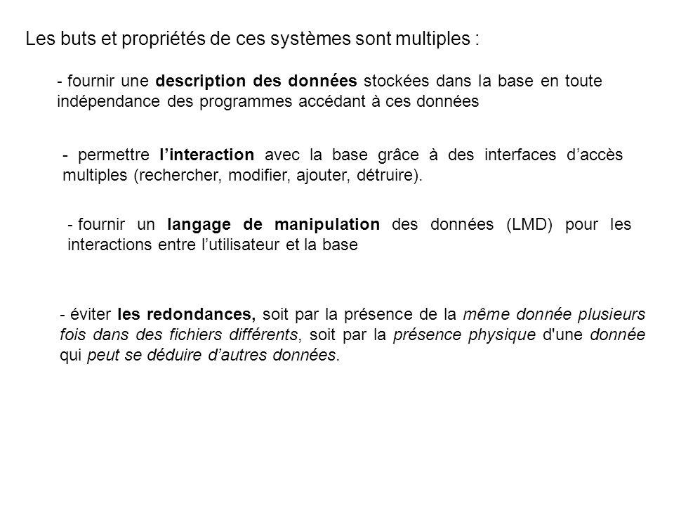 Les buts et propriétés de ces systèmes sont multiples : - fournir une description des données stockées dans la base en toute indépendance des programm
