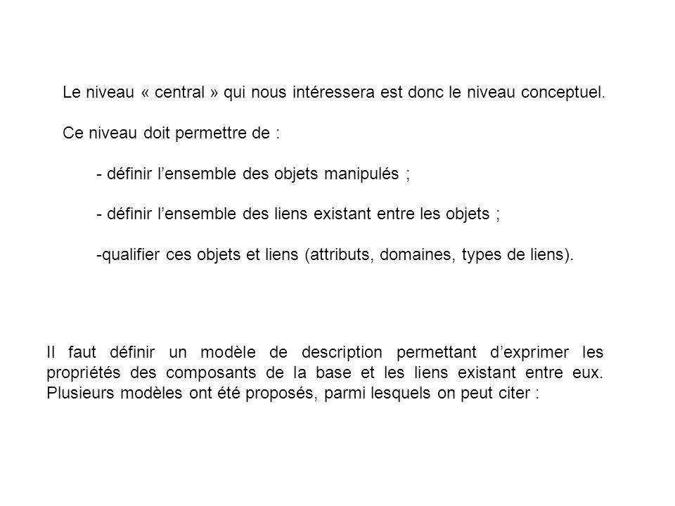 Le niveau « central » qui nous intéressera est donc le niveau conceptuel. Ce niveau doit permettre de : - définir lensemble des objets manipulés ; - d