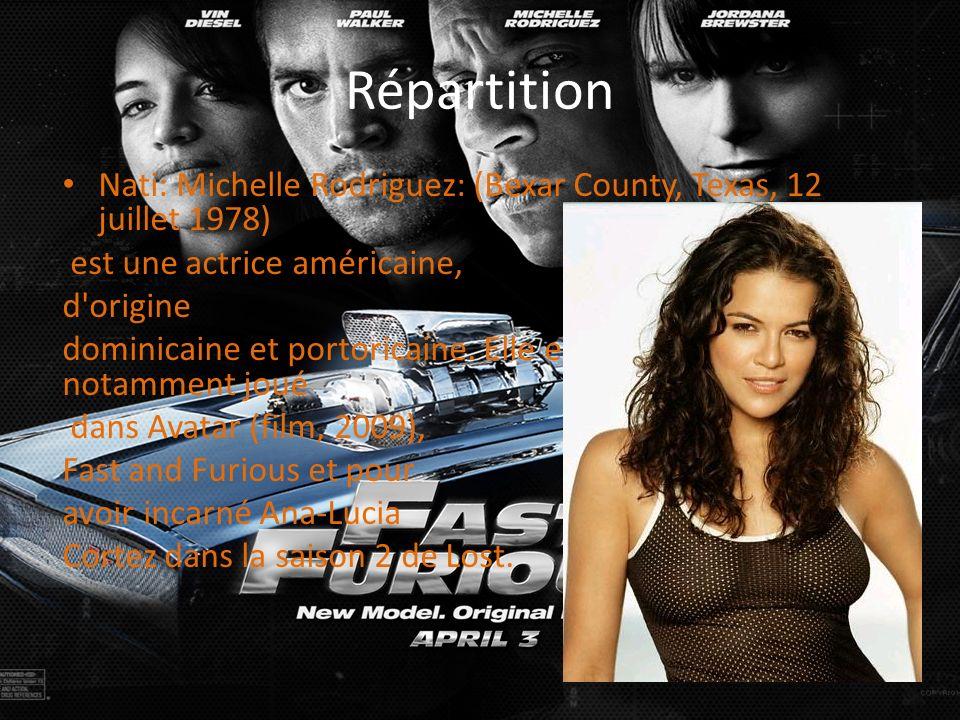 Répartition Nati: Michelle Rodriguez: (Bexar County, Texas, 12 juillet 1978) est une actrice américaine, d'origine dominicaine et portoricaine. Elle e