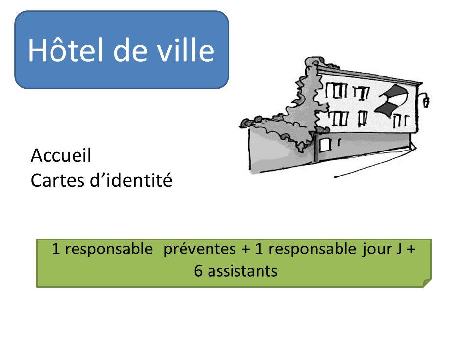 Hôtel de ville Accueil Cartes didentité 1 responsable préventes + 1 responsable jour J + 6 assistants