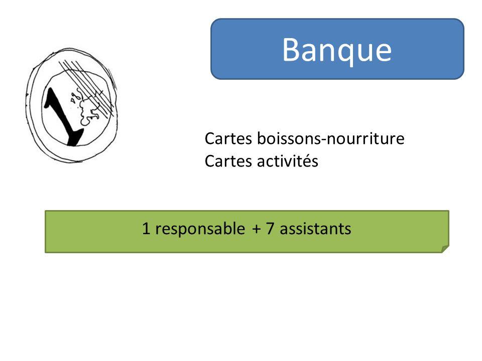 Banque 1 responsable + 7 assistants Cartes boissons-nourriture Cartes activités