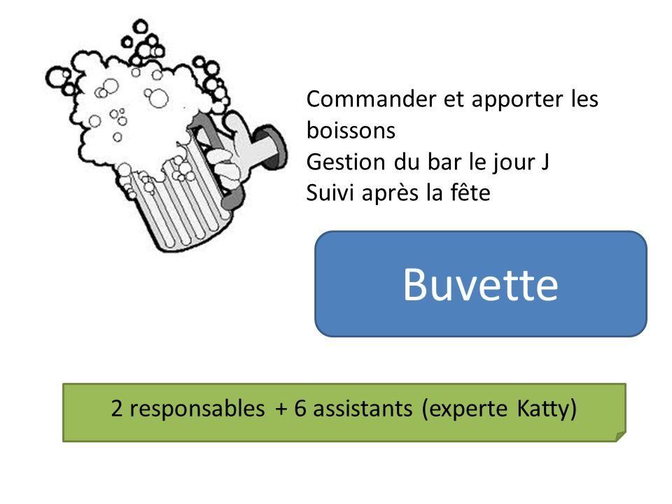 Buvette Commander et apporter les boissons Gestion du bar le jour J Suivi après la fête 2 responsables + 6 assistants (experte Katty)