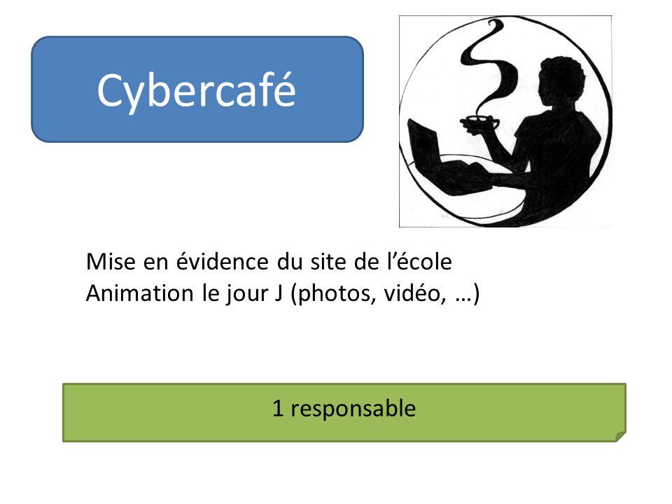 Cybercafé Mise en évidence du site de lécole Animation le jour J (photos, vidéo, …) 1 responsable