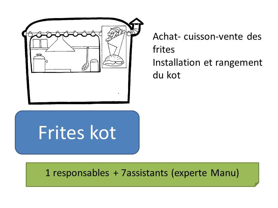 Frites kot Achat- cuisson-vente des frites Installation et rangement du kot 1 responsables + 7assistants (experte Manu)