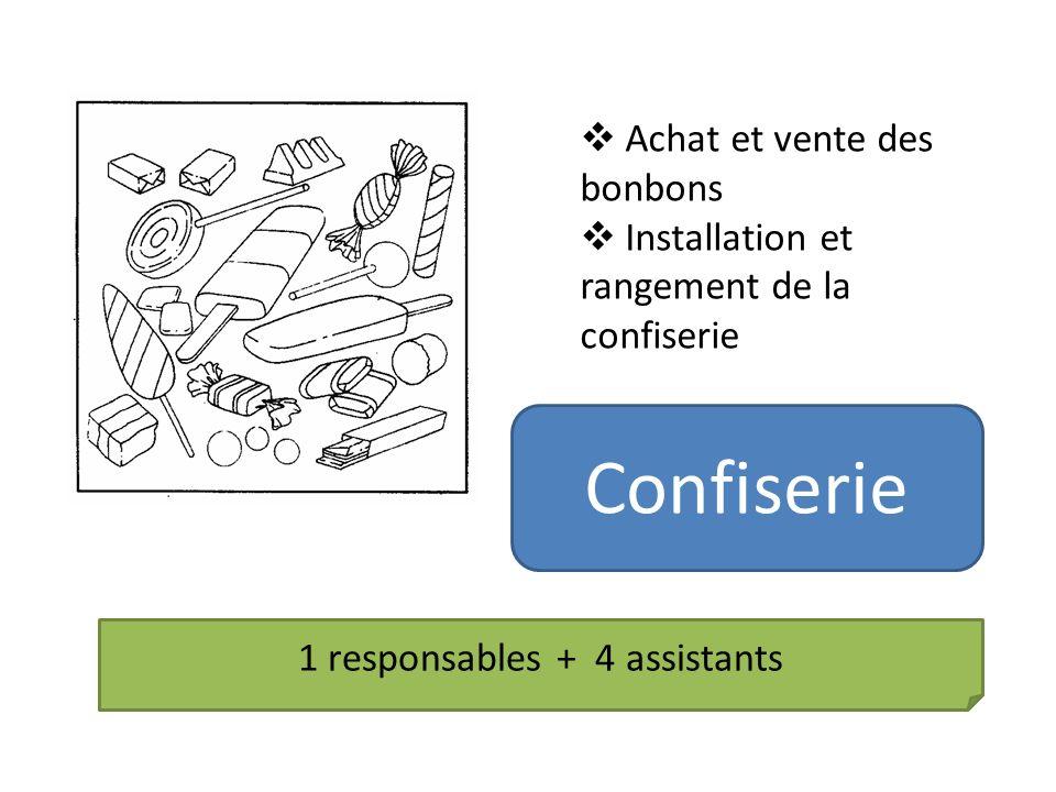 Confiserie Achat et vente des bonbons Installation et rangement de la confiserie 1 responsables + 4 assistants