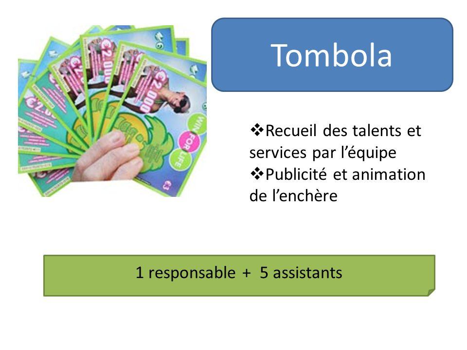 Tombola Recueil des talents et services par léquipe Publicité et animation de lenchère 1 responsable + 5 assistants