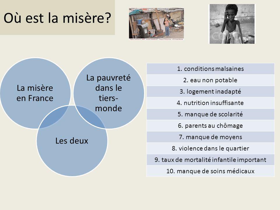 Où est la misère? La misère en France Les deux La pauvreté dans le tiers- monde 1. conditions malsaines 2. eau non potable 3. logement inadapté 4. nut