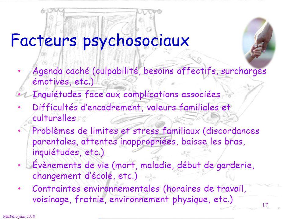 Facteurs psychosociaux Agenda caché (culpabilité, besoins affectifs, surcharges émotives, etc.) Inquiétudes face aux complications associées Difficult