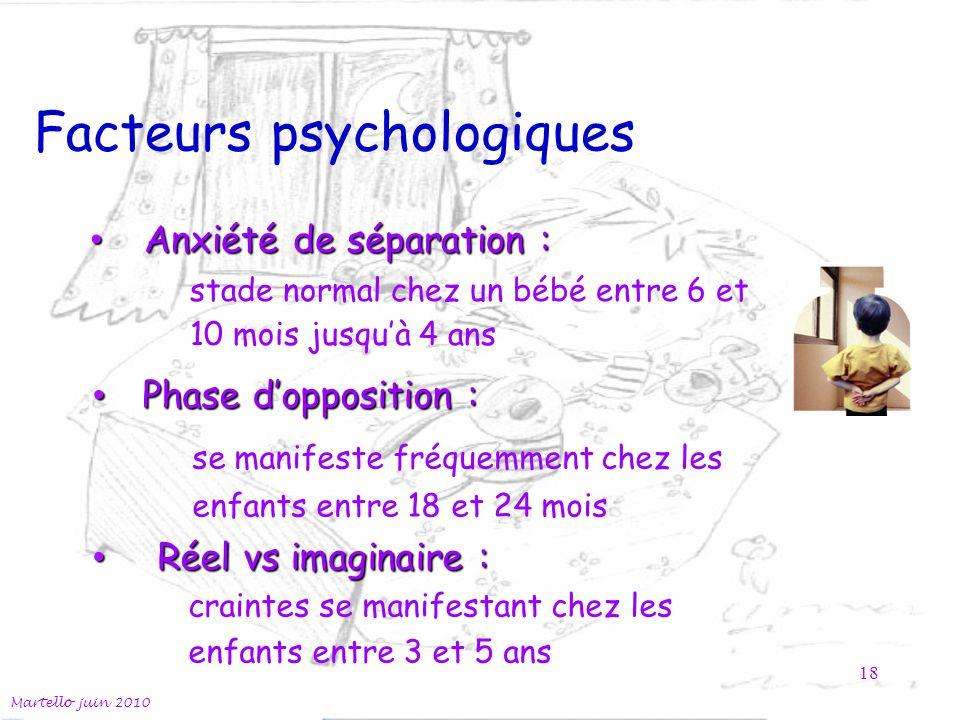 Facteurs psychologiques Phase dopposition : Phase dopposition : se manifeste fréquemment chez les enfants entre 18 et 24 mois Réel vs imaginaire : Rée