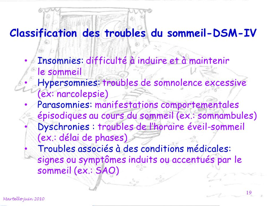 Martello juin 2010 19 Classification des troubles du sommeil-DSM-IV Insomnies: difficulté à induire et à maintenir le sommeil Hypersomnies: troubles d