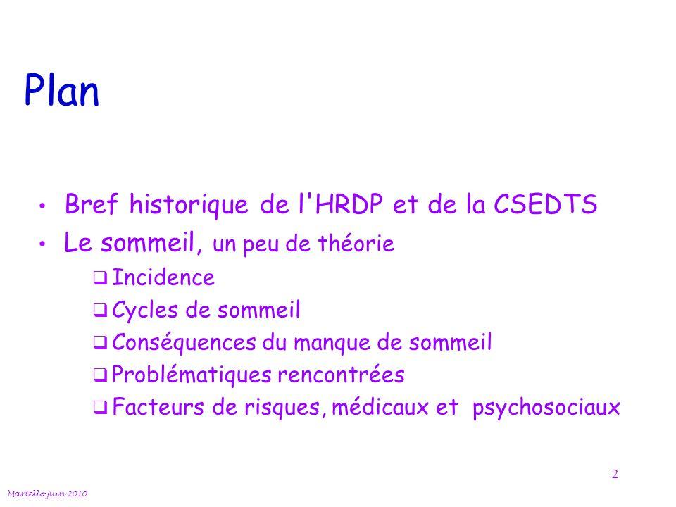 Plan Bref historique de l'HRDP et de la CSEDTS Le sommeil, un peu de théorie Incidence Cycles de sommeil Conséquences du manque de sommeil Problématiq
