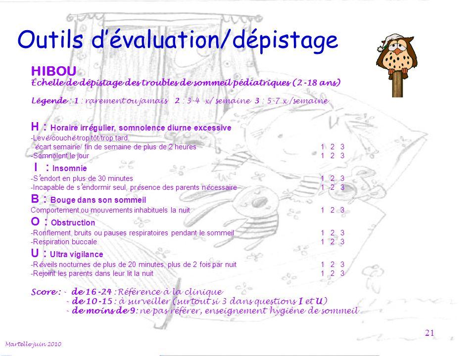 Outils dévaluation/dépistage Martello juin 2010 21 DateDate 24 h 1 h2 h3 h4 h5 h6 h7 h8 h9 h 10 h11 h13 h14 h15 h17 h18 h19 h20 h21 h22 h23 h Q u a li t é d u s o m m e il ( 1 à 1 0 ) Q u a li t é d e l é v e il ( 1 à 1 0 ) Événement particulierÉvénement particulier Ut ili se r u n e éc h ell e d e 1 (p a uv re ) à 10 (e xc ell e nt ) p o ur n ot er la q u ali té d u so m m eil et d e l é ve il.