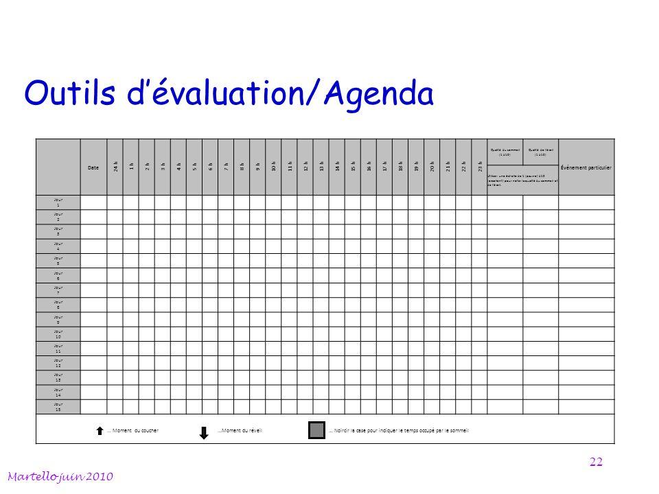 Outils dévaluation/Agenda Martello juin 2010 22 Date 24 h 1 h2 h3 h4 h5 h6 h7 h8 h9 h 10 h11 h12 h13 h14 h15 h16 h17 h18 h19 h20 h21 h22 h23 h Qualité du sommeil (1 à 10) Qualité de l éveil (1 à 10) Événement particulier Utiliser une échelle de 1 (pauvre) à 10 (excellent) pour noter la qualité du sommeil et de l éveil.