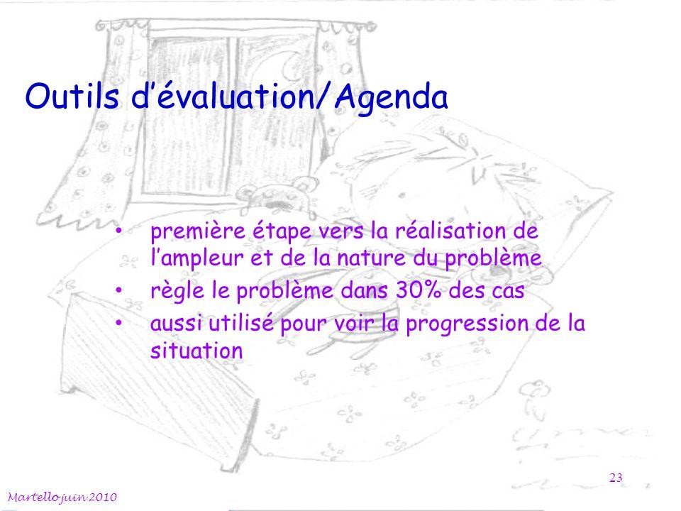 Outils dévaluation/Agenda première étape vers la réalisation de lampleur et de la nature du problème règle le problème dans 30% des cas aussi utilisé pour voir la progression de la situation Martello juin 2010 23