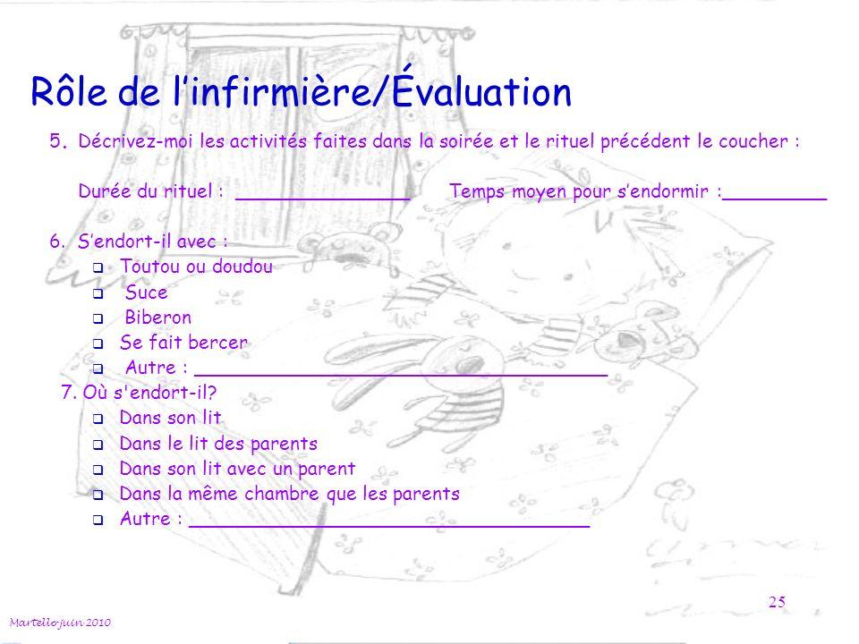Rôle de linfirmière/Évaluation 5.