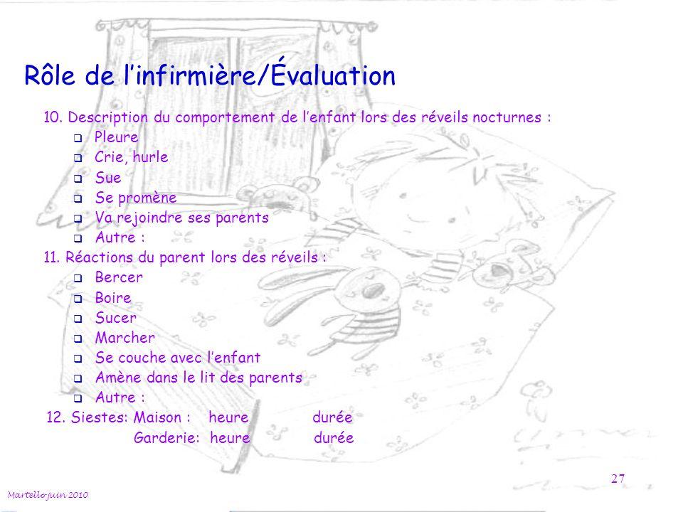 Rôle de linfirmière/Évaluation 10.
