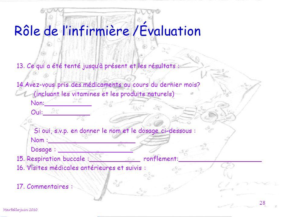 Rôle de linfirmière /Évaluation 13.