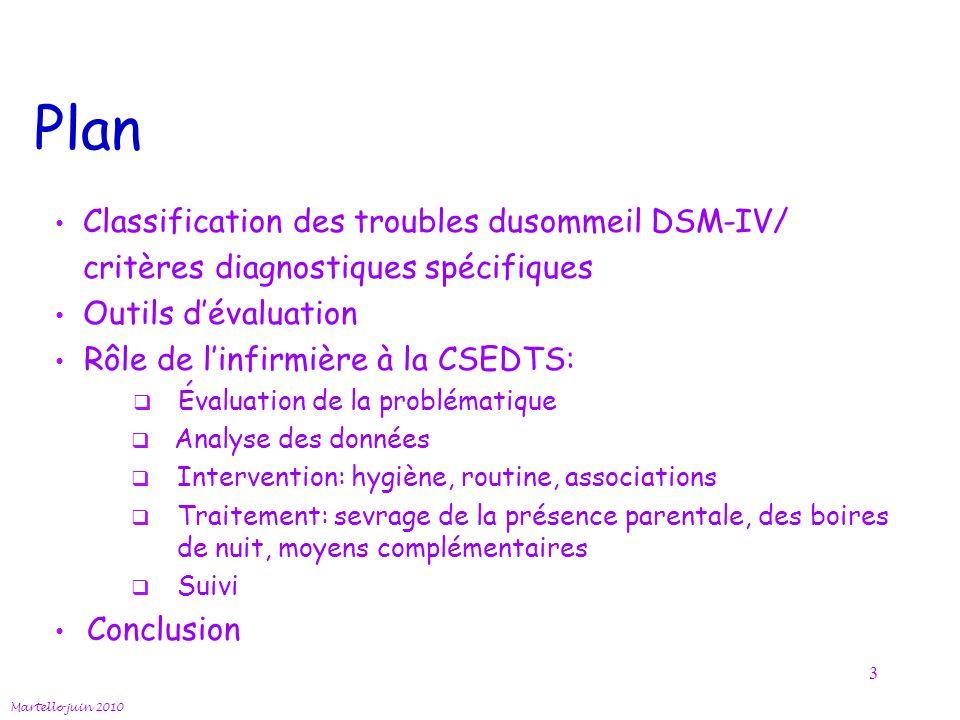 Plan Classification des troubles dusommeil DSM-IV/ critères diagnostiques spécifiques Outils dévaluation Rôle de linfirmière à la CSEDTS: Évaluation d