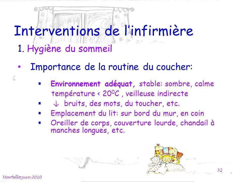 Interventions de linfirmière Martello juin 2010 32 1. Hygiène du sommeil Importance de la routine du coucher: Environnement adéquat, stable: sombre, c