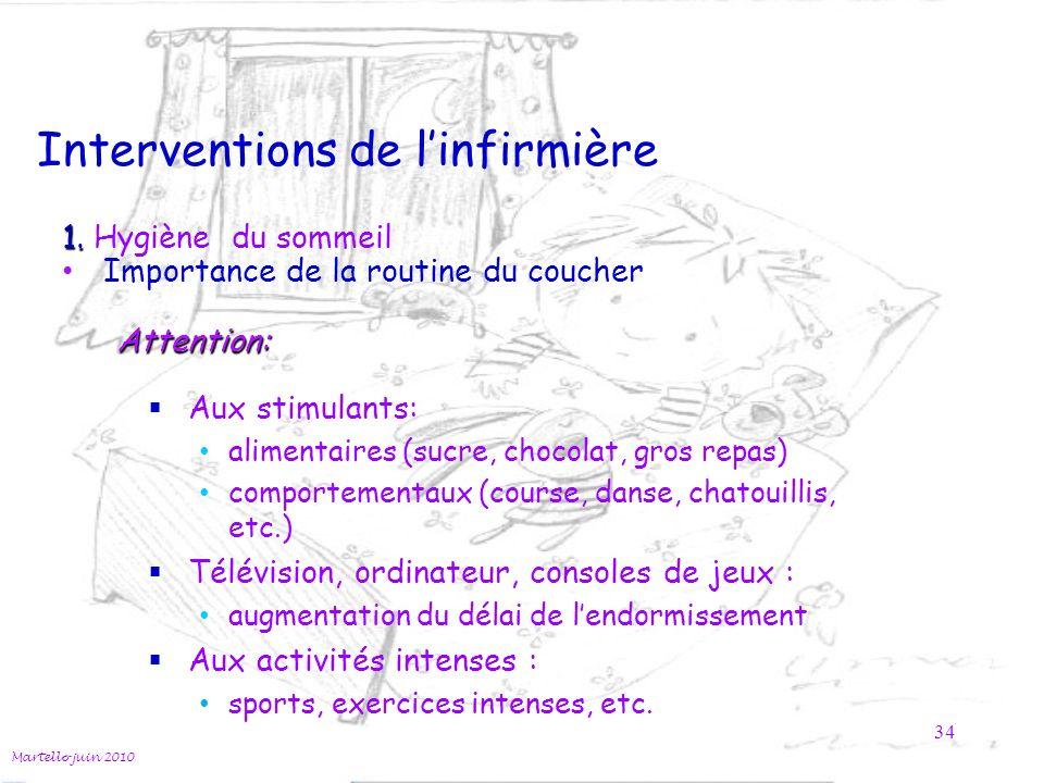 Interventions de linfirmière 1.1.