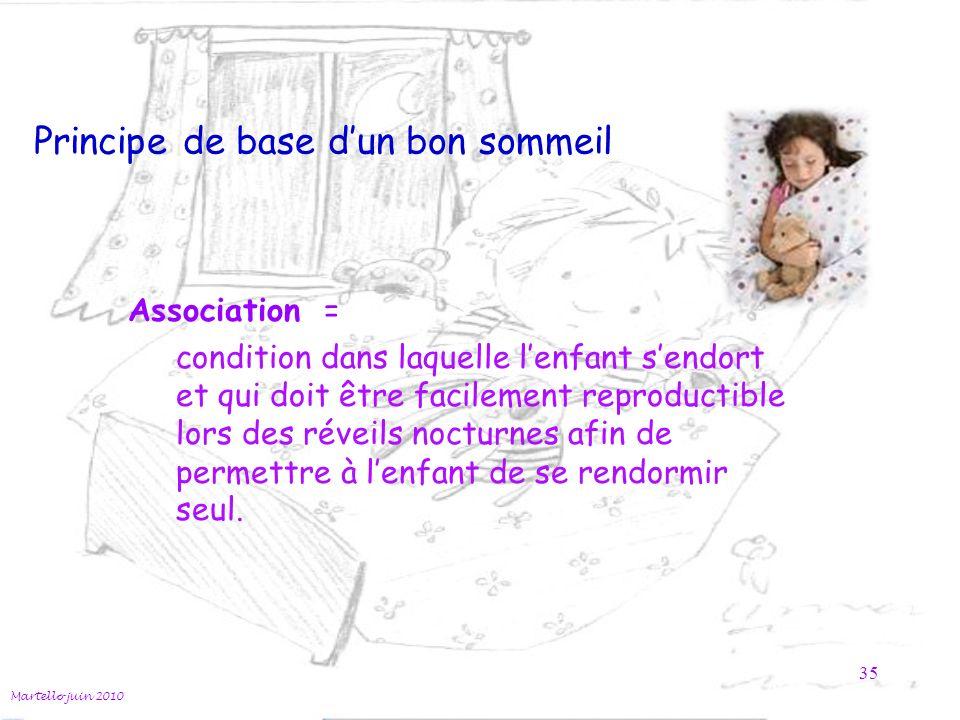 Principe de base dun bon sommeil Association = condition dans laquelle lenfant sendort et qui doit être facilement reproductible lors des réveils nocturnes afin de permettre à lenfant de se rendormir seul.