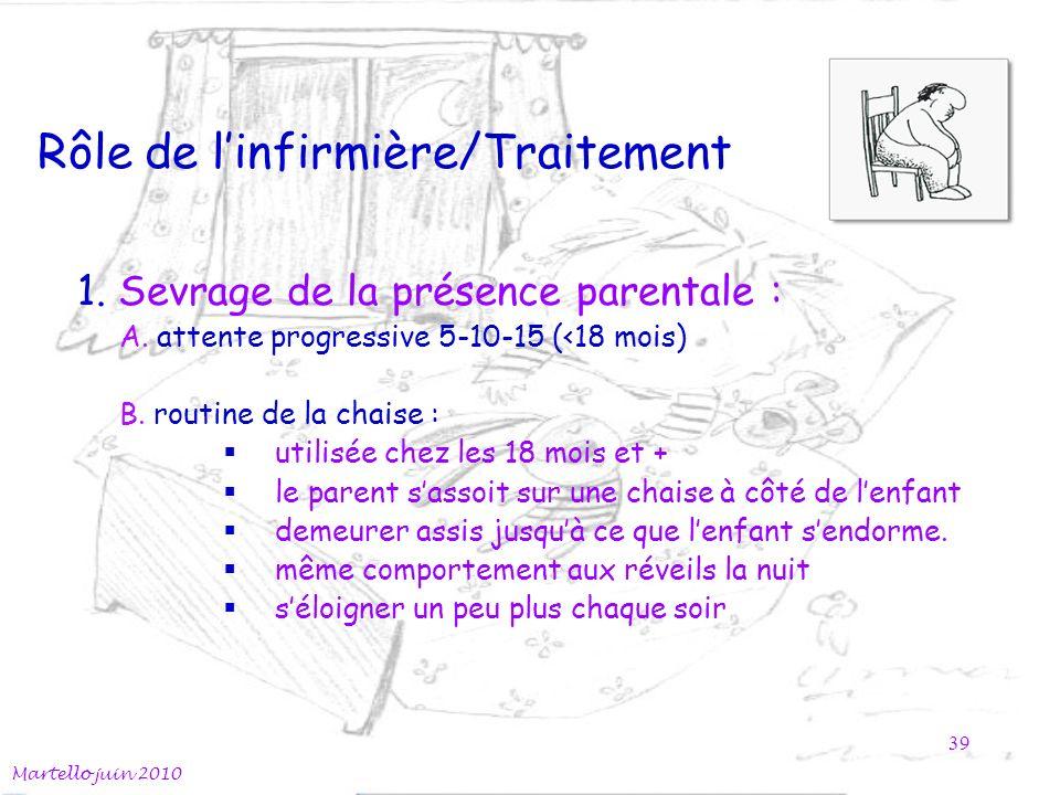 Rôle de linfirmière/Traitement 1. Sevrage de la présence parentale : A. attente progressive 5-10-15 (<18 mois) B. routine de la chaise : utilisée chez