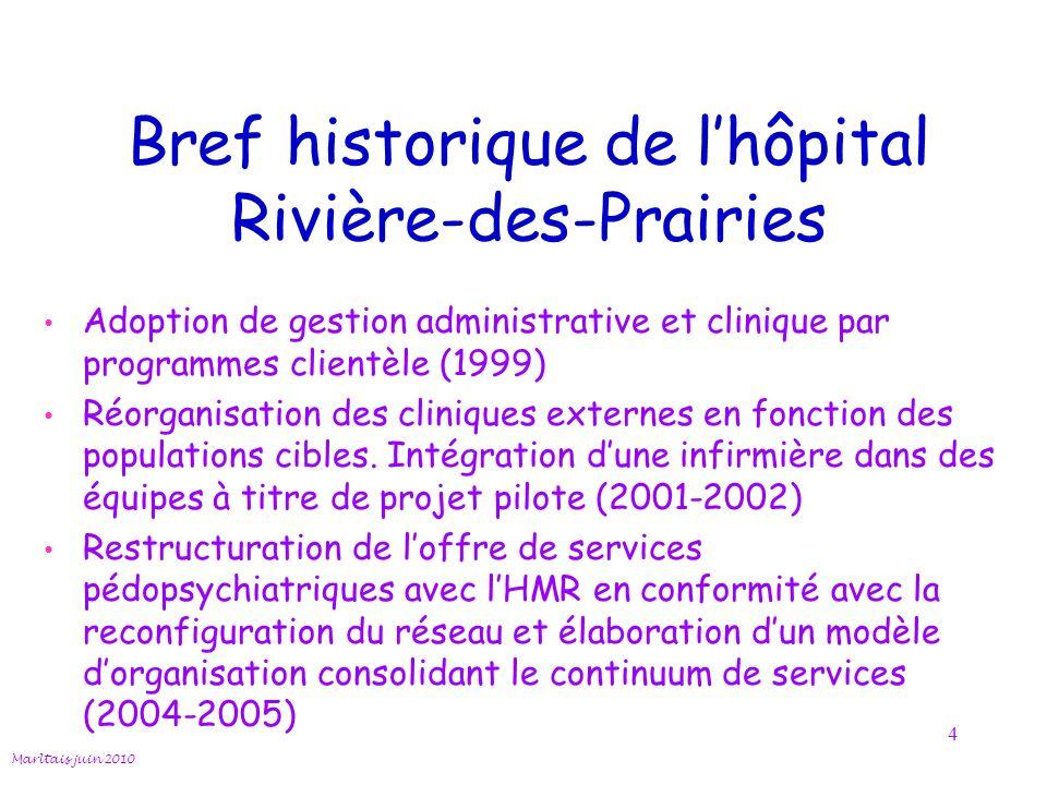 Bref historique de lhôpital Rivière-des-Prairies Adoption de gestion administrative et clinique par programmes clientèle (1999) Réorganisation des cliniques externes en fonction des populations cibles.