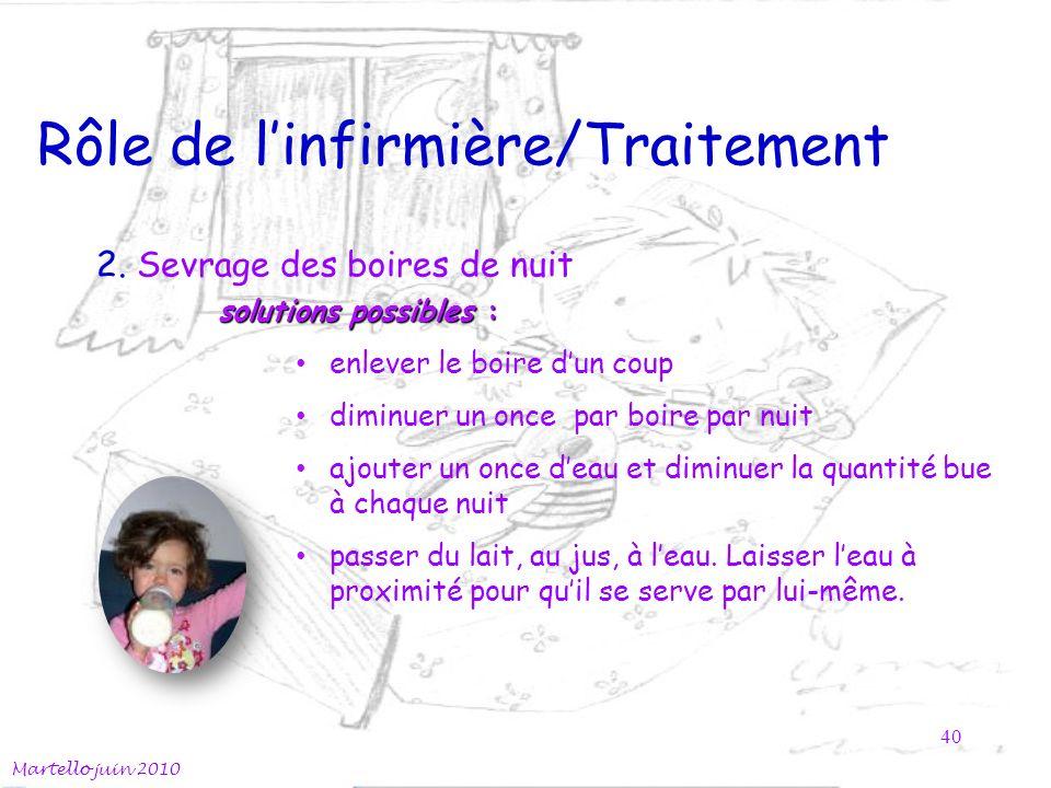 Rôle de linfirmière/Traitement 2.