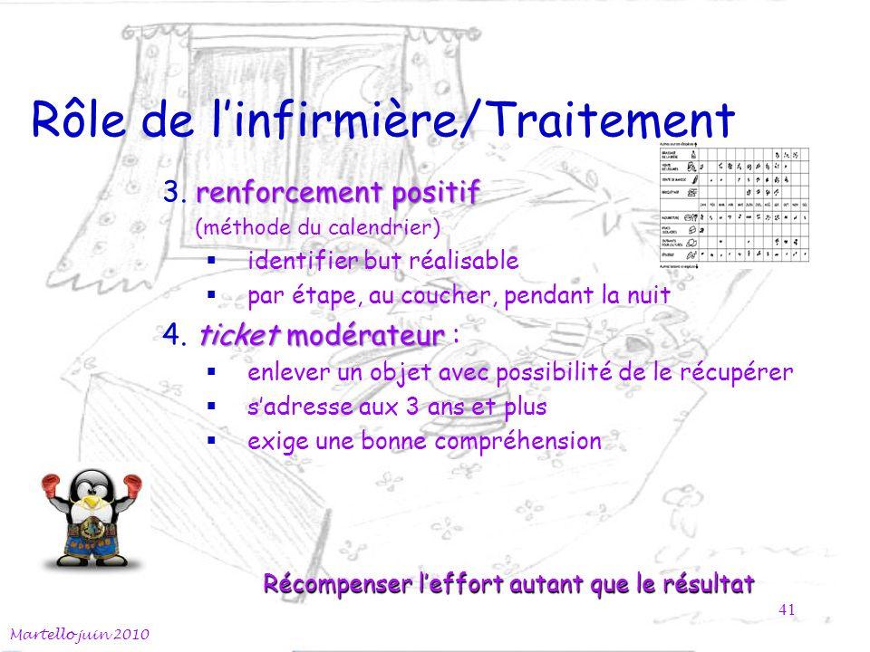 Rôle de linfirmière/Traitement Martello juin 2010 41 renforcement positif 3.