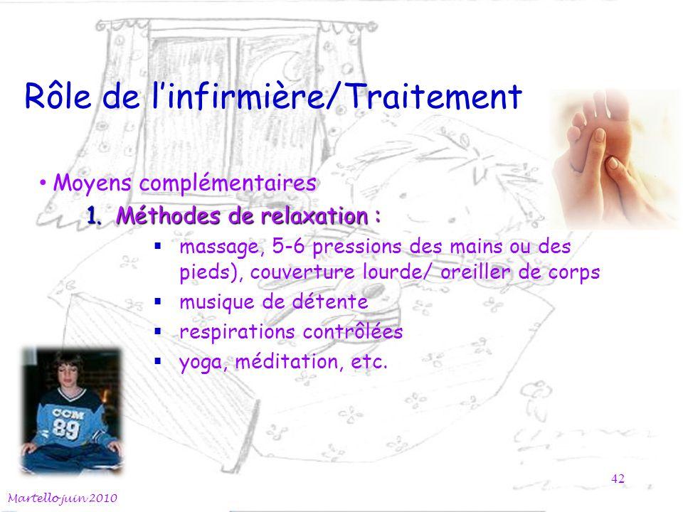 Rôle de linfirmière/Traitement Moyens complémentaires 1. Méthodes de relaxation : massage, 5-6 pressions des mains ou des pieds), couverture lourde/ o