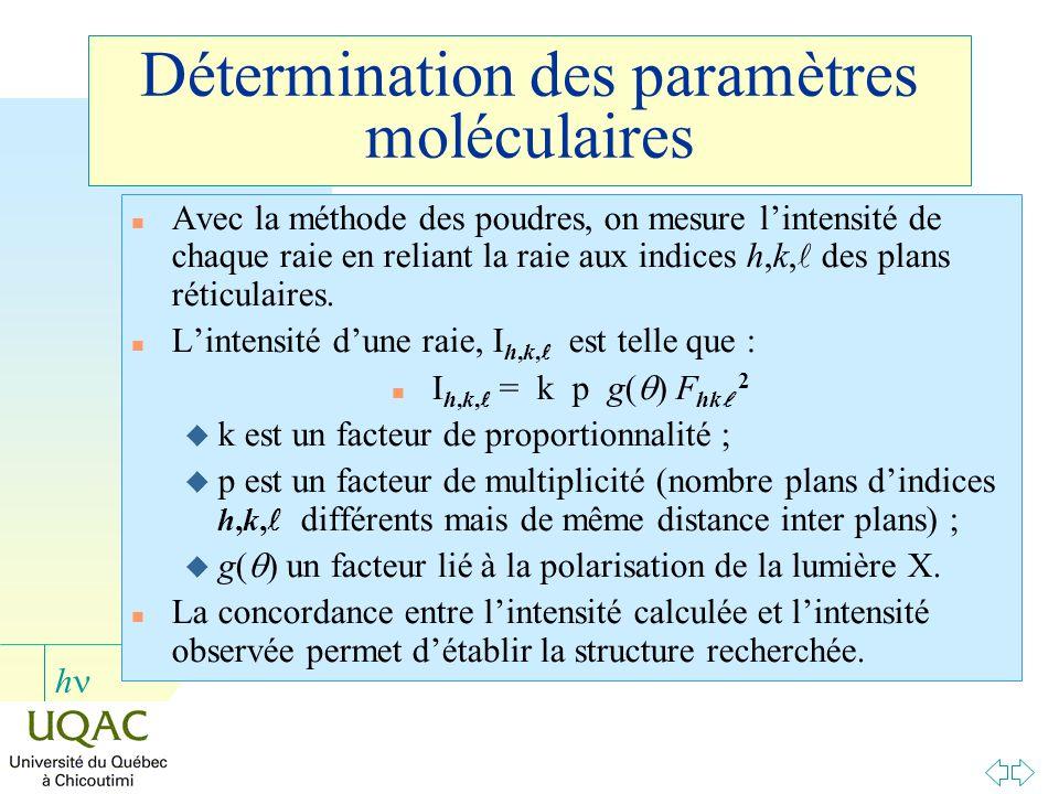 h Détermination des paramètres moléculaires n Avec la méthode des poudres, on mesure lintensité de chaque raie en reliant la raie aux indices h,k, des
