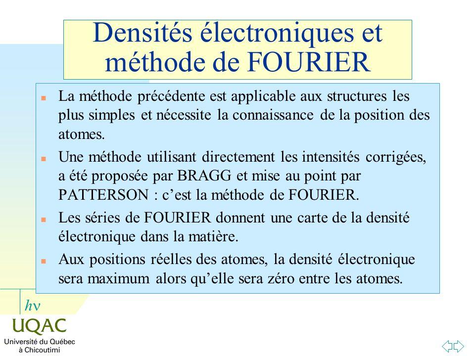h Densités électroniques et méthode de FOURIER n La méthode précédente est applicable aux structures les plus simples et nécessite la connaissance de