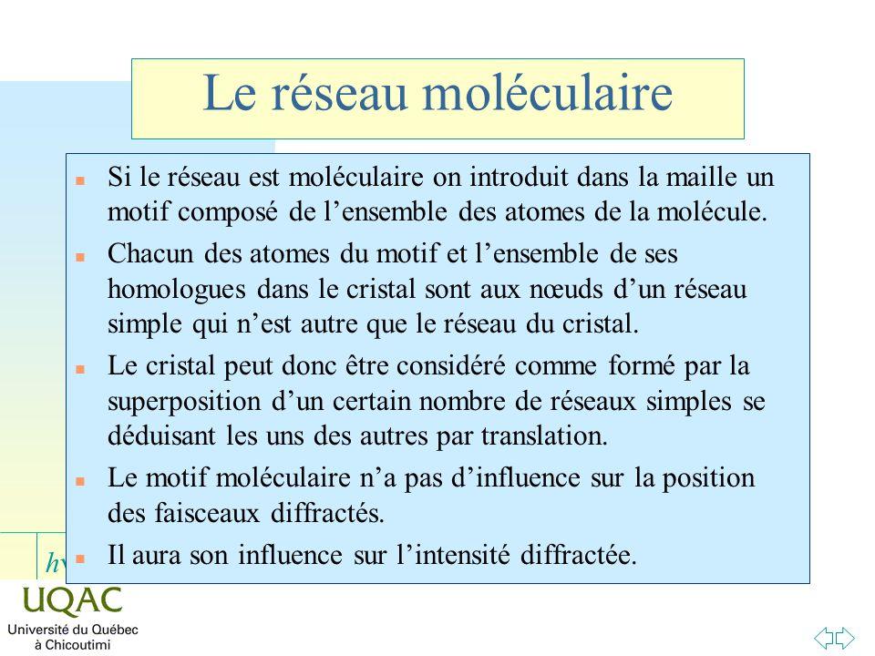 h Le réseau moléculaire n Si le réseau est moléculaire on introduit dans la maille un motif composé de lensemble des atomes de la molécule. n Chacun d