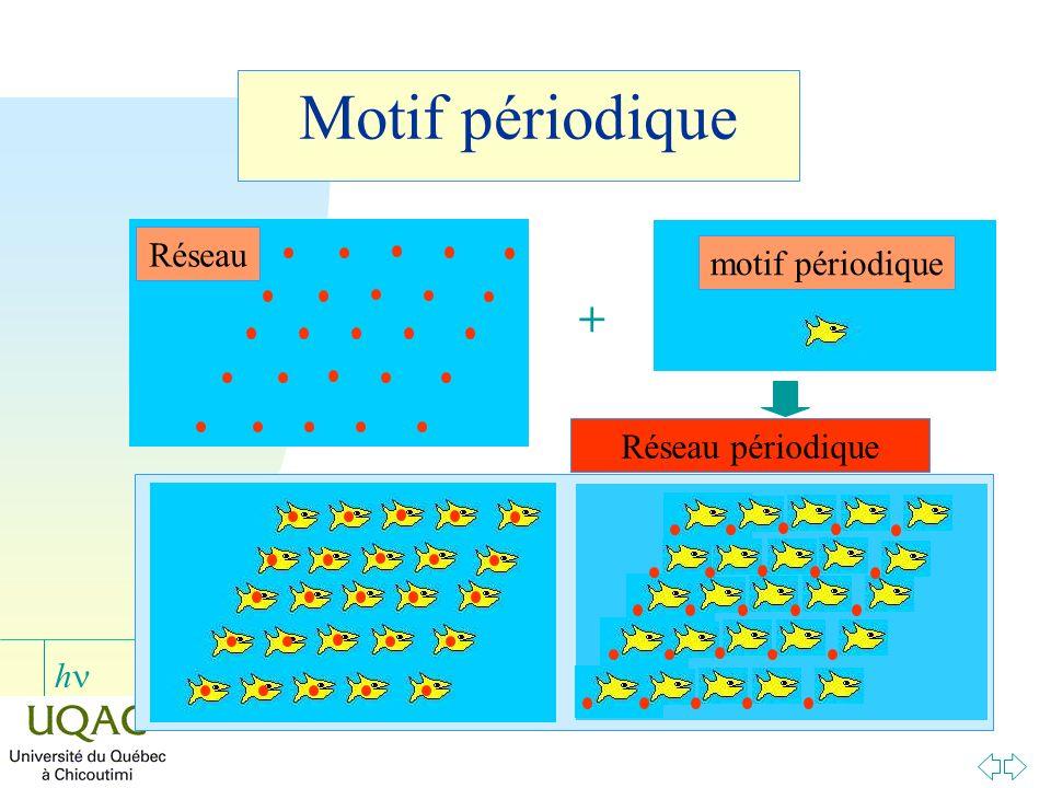 h motif périodique Motif périodique Réseau Réseau périodique +