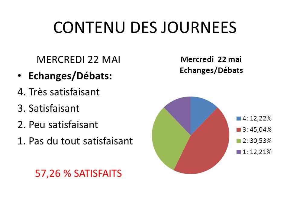 CONTENU DES JOURNEES MERCREDI 22 MAI Echanges/Débats: 4.