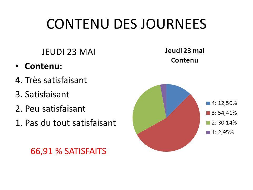 CONTENU DES JOURNEES JEUDI 23 MAI Contenu: 4. Très satisfaisant 3.